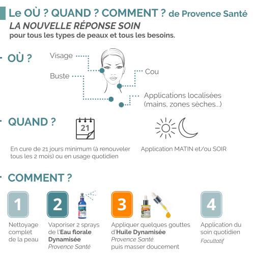 Les Dynamisés de Provence Santé
