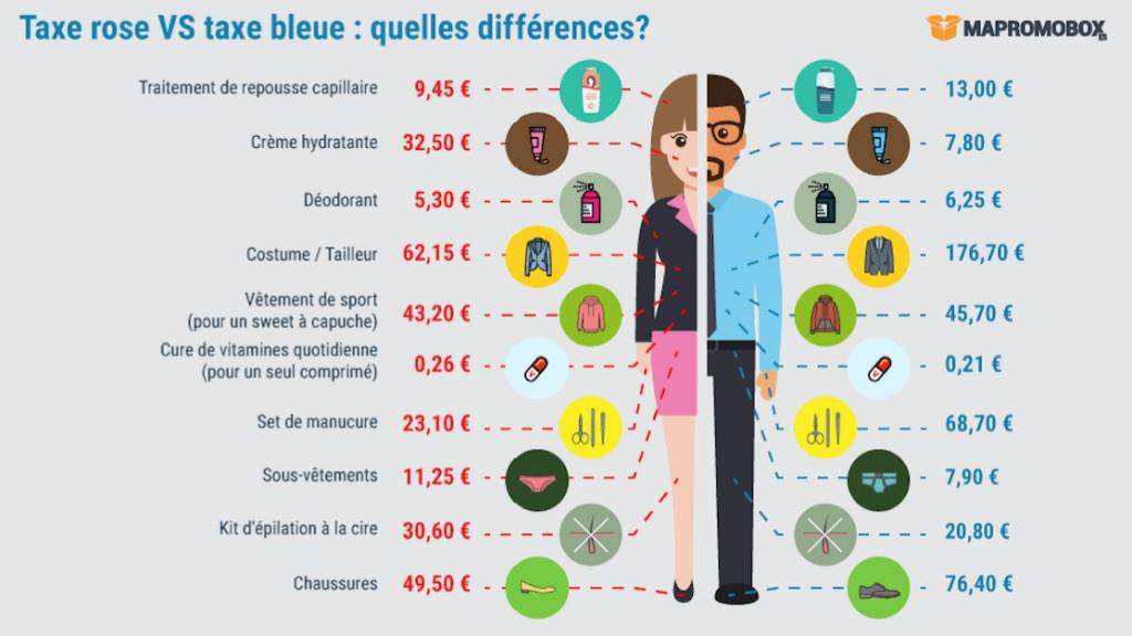 taxe-rose-ou-bleue