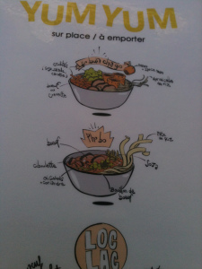 Yum Yum paradis du Bo bun à Nantes
