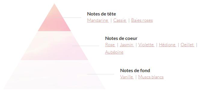 N Blog ' Girls Parfum Nantes Mode ClassiqueFlower By Kenzo │ Yb6gyvIf7