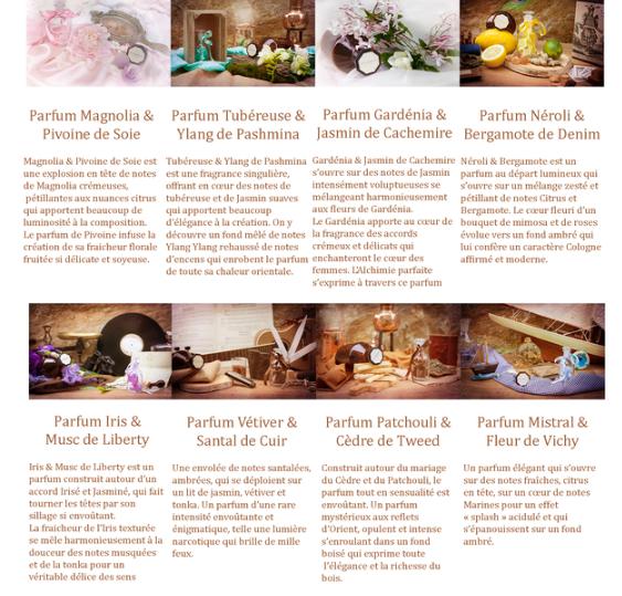 ph fragances - les differents parfums